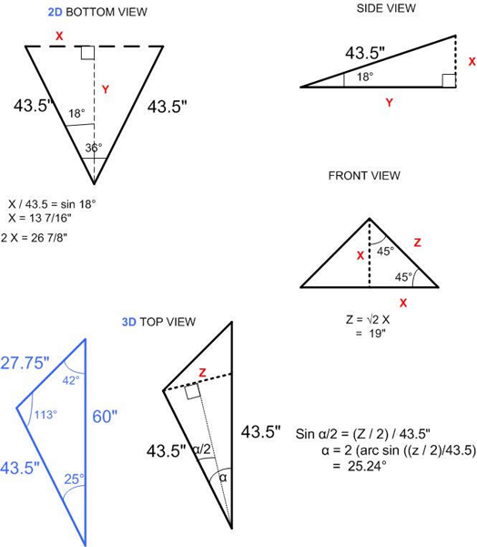 how to tell a special right angle triangle